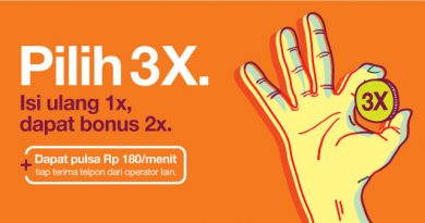 3X Jatim (Jawa Timur)